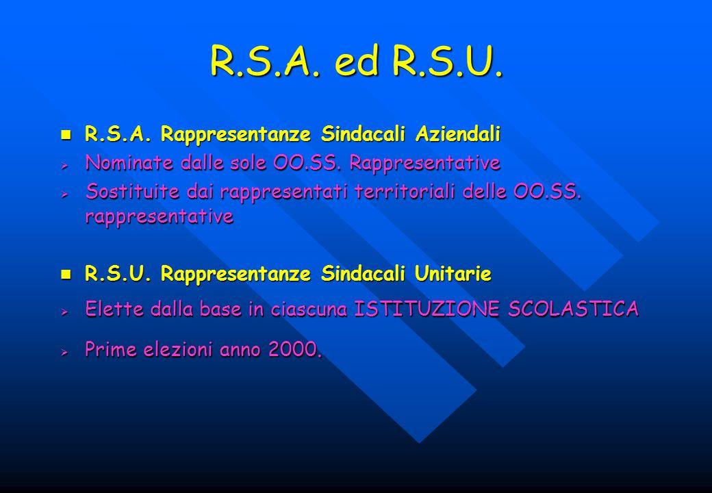 R.S.A. ed R.S.U. R.S.A. Rappresentanze Sindacali Aziendali R.S.A. Rappresentanze Sindacali Aziendali Nominate dalle sole OO.SS. Rappresentative Nomina