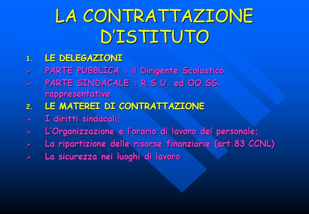 LA CONTRATTAZIONE DISTITUTO 1. LE DELEGAZIONI PARTE PUBBLICA : il Dirigente Scolastico PARTE PUBBLICA : il Dirigente Scolastico PARTE SINDACALE : R.S.