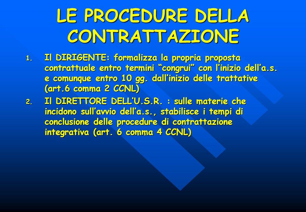 LE PROCEDURE DELLA CONTRATTAZIONE 1. Il DIRIGENTE: formalizza la propria proposta contrattuale entro termini congrui con linizio della.s. e comunque e