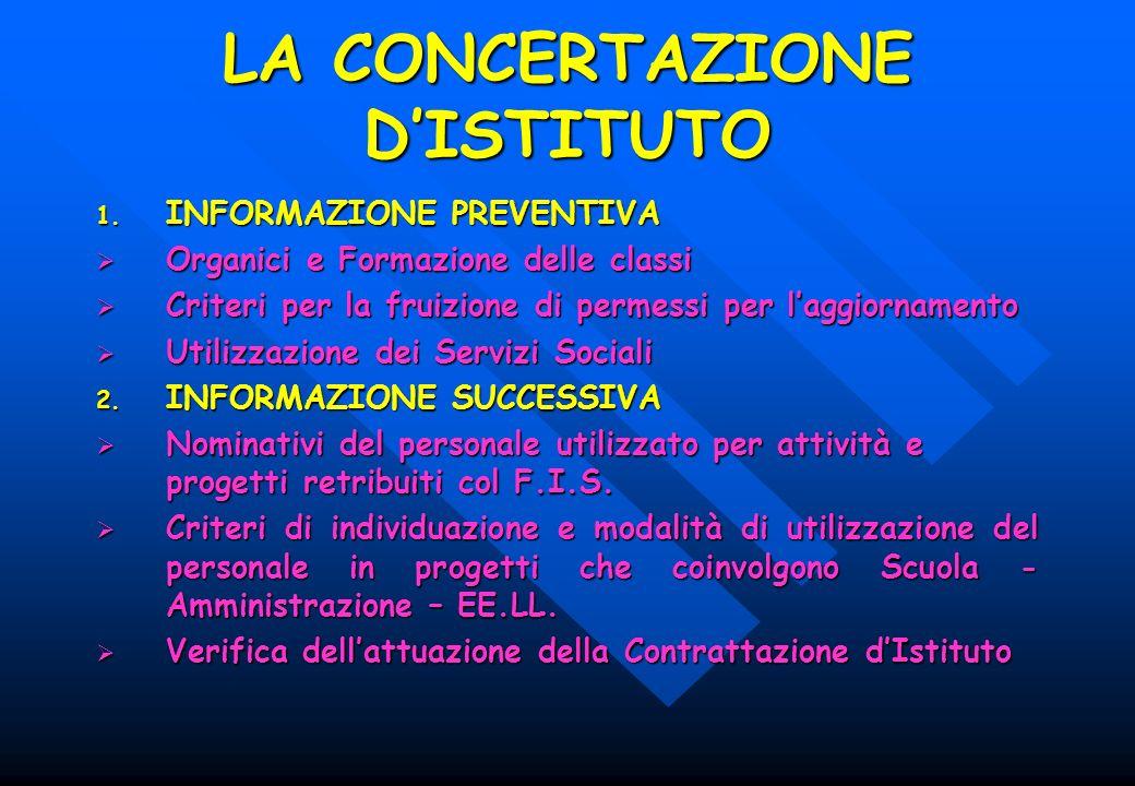 LA CONCERTAZIONE DISTITUTO 1. INFORMAZIONE PREVENTIVA Organici e Formazione delle classi Organici e Formazione delle classi Criteri per la fruizione d