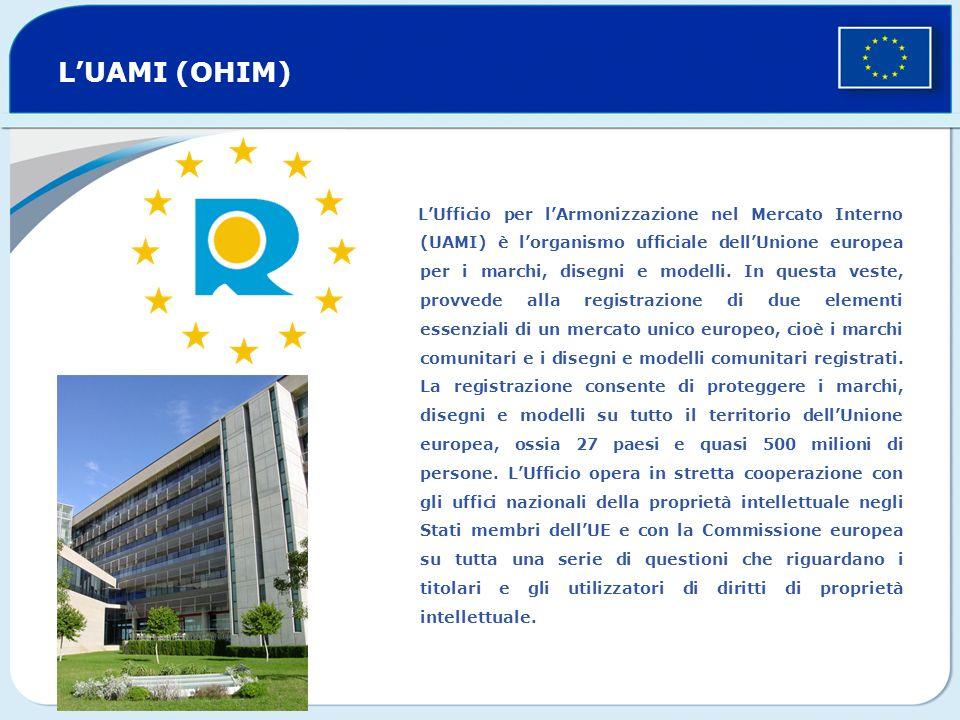 LUAMI (OHIM) LUfficio per lArmonizzazione nel Mercato Interno (UAMI) è lorganismo ufficiale dellUnione europea per i marchi, disegni e modelli.
