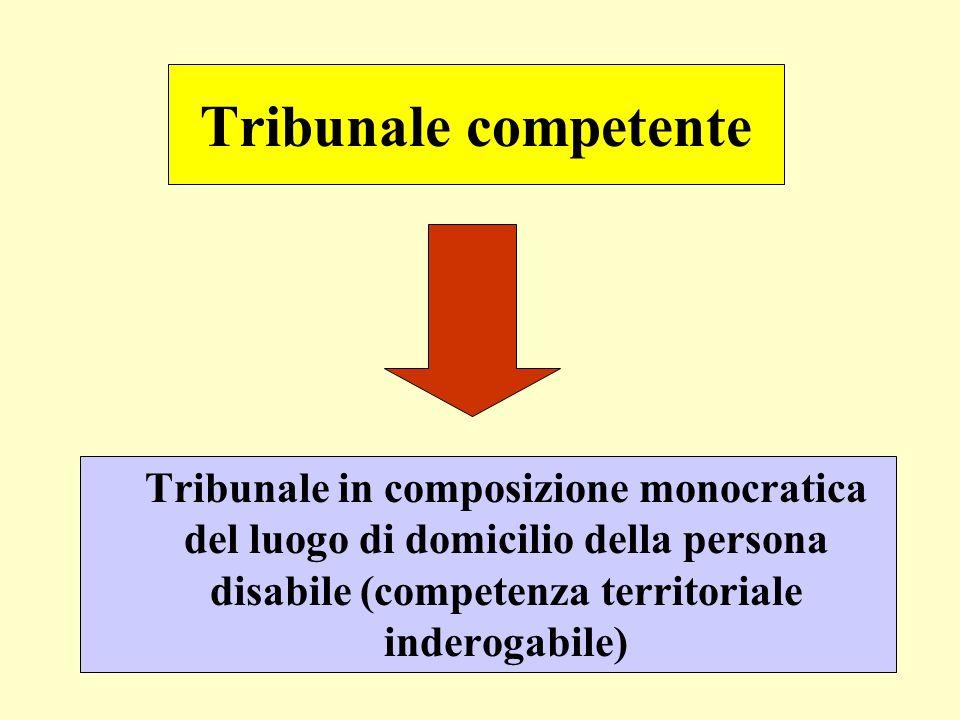 Tribunale competente Tribunale in composizione monocratica del luogo di domicilio della persona disabile (competenza territoriale inderogabile)