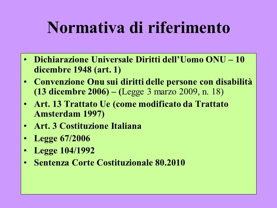 Normativa di riferimento Dichiarazione Universale Diritti dellUomo ONU – 10 dicembre 1948 (art. 1) Convenzione Onu sui diritti delle persone con disab