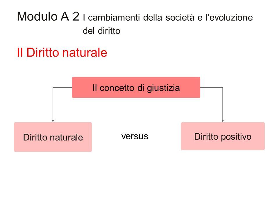 Modulo A 2 I cambiamenti della società e levoluzione del diritto Il Diritto naturale Diritto naturale Il concetto di giustizia Diritto positivo versus