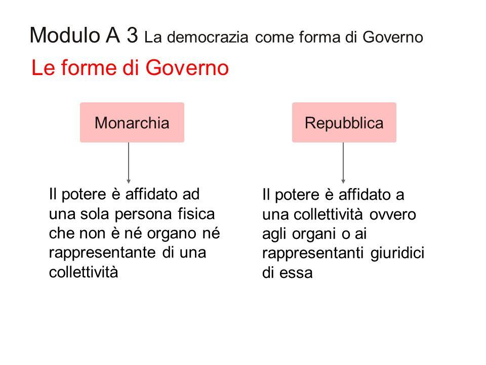 Modulo A 3 La democrazia come forma di Governo Le forme di Governo Il potere è affidato ad una sola persona fisica che non è né organo né rappresentan