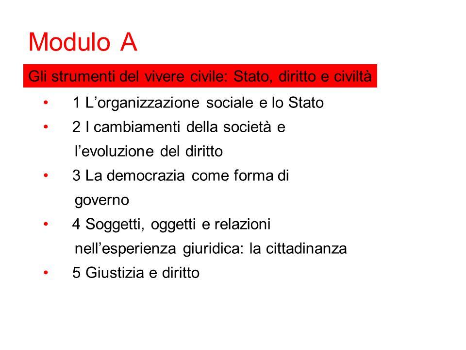 Modulo A 1 Lorganizzazione sociale e lo Stato 2 I cambiamenti della società e levoluzione del diritto 3 La democrazia come forma di governo 4 Soggetti