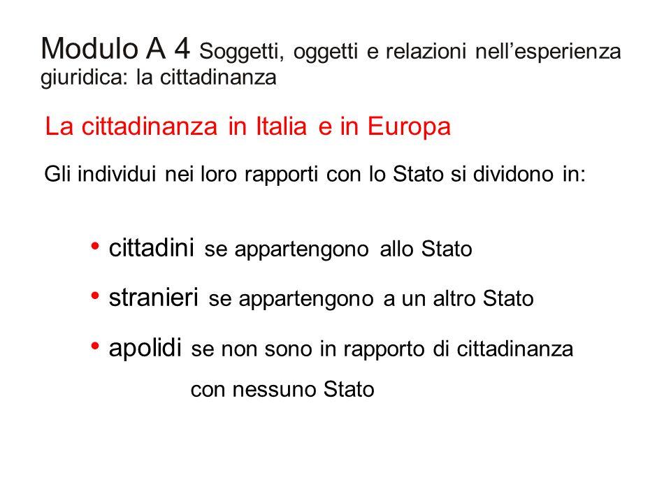Modulo A 4 Soggetti, oggetti e relazioni nellesperienza giuridica: la cittadinanza La cittadinanza in Italia e in Europa Gli individui nei loro rappor