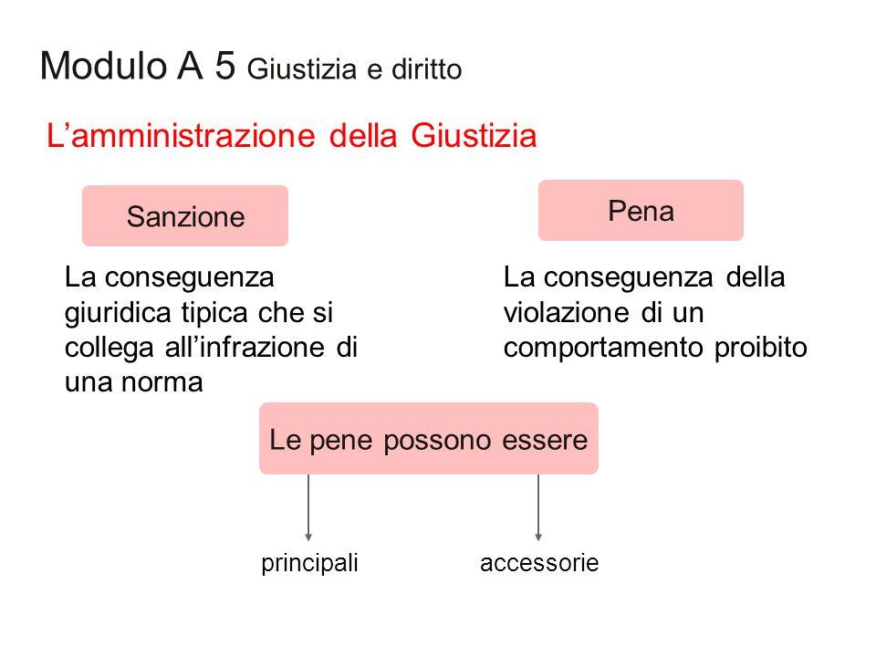 Modulo A 5 Giustizia e diritto Lamministrazione della Giustizia La conseguenza giuridica tipica che si collega allinfrazione di una norma La conseguen