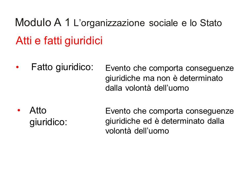 Modulo A 1 Lorganizzazione sociale e lo Stato Atti e fatti giuridici Fatto giuridico: Evento che comporta conseguenze giuridiche ma non è determinato