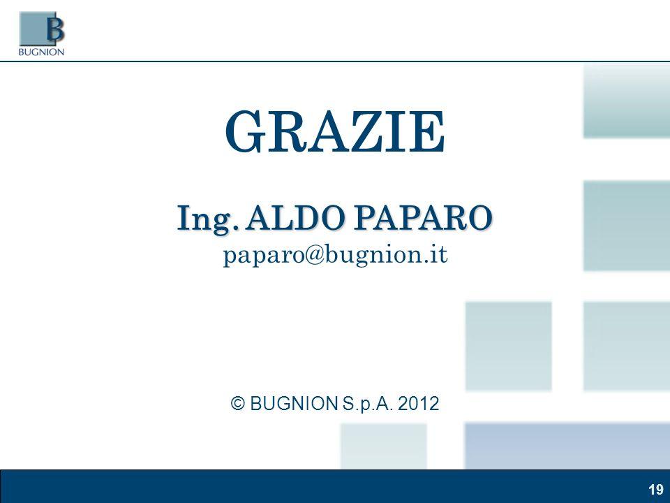 Corso Brand Naming – Modena, 30 marzo 2011 GRAZIE © BUGNION S.p.A.