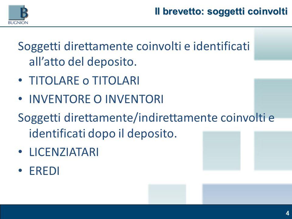 Corso Brand Naming – Modena, 30 marzo 2011 4 Il brevetto: soggetti coinvolti Soggetti direttamente coinvolti e identificati allatto del deposito.