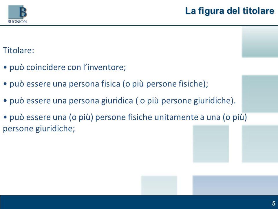 Corso Brand Naming – Modena, 30 marzo 2011 5 La figura del titolare Titolare: può coincidere con linventore; può essere una persona fisica (o più persone fisiche); può essere una persona giuridica ( o più persone giuridiche).