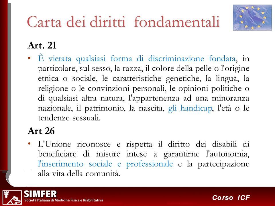 23 Corso ICF Carta dei diritti fondamentali Art. 21 È vietata qualsiasi forma di discriminazione fondata, in particolare, sul sesso, la razza, il colo