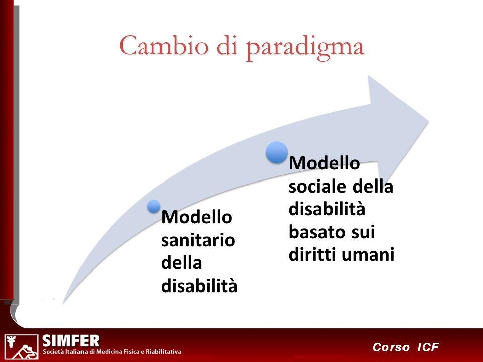 25 Corso ICF Cambio di paradigma