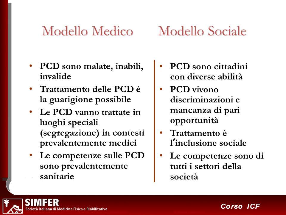 26 Corso ICF Modello Medico Modello Sociale PCD sono malate, inabili, invalide Trattamento delle PCD è la guarigione possibile Le PCD vanno trattate i