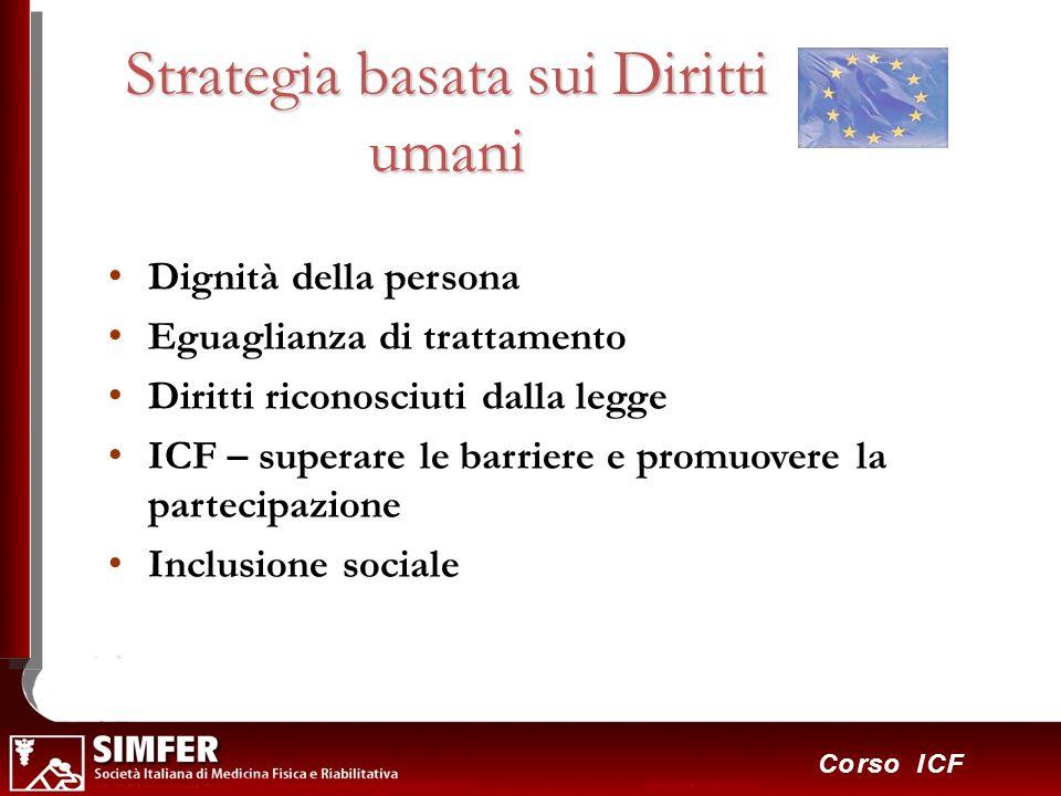 28 Corso ICF Strategia basata sui Diritti umani Dignità della persona Eguaglianza di trattamento Diritti riconosciuti dalla legge ICF – superare le ba