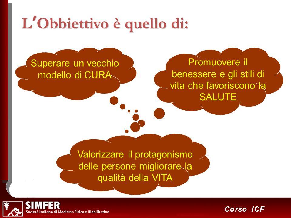 43 Corso ICF LObbiettivo è quello di: Superare un vecchio modello di CURA Promuovere il benessere e gli stili di vita che favoriscono la SALUTE Valori