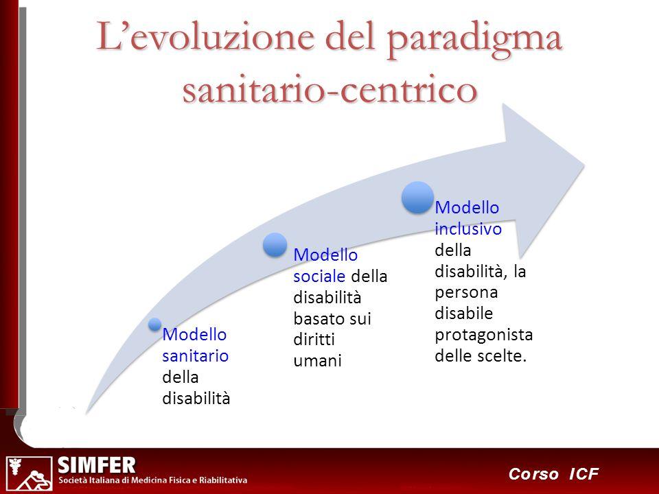52 Corso ICF Levoluzione del paradigma sanitario-centrico