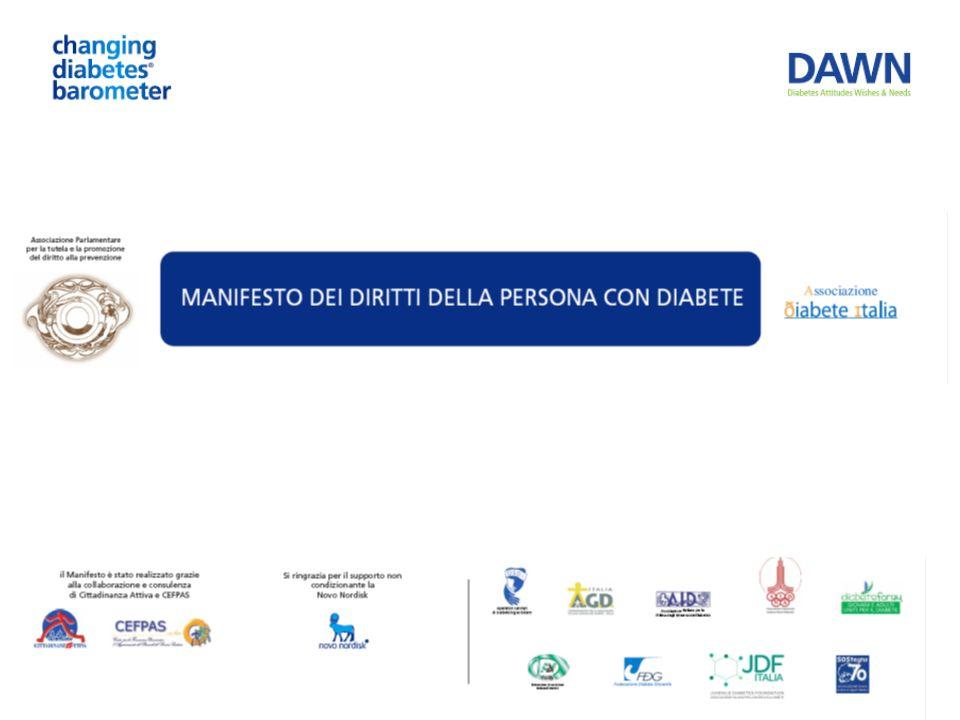 La centralità della persona con diabete Il Manifesto dei diritti della persona con diabete è la realizzazione concreta delle call to action (vera e propria chiamata allazione per le istituzioni) del progetto DAWN TM.