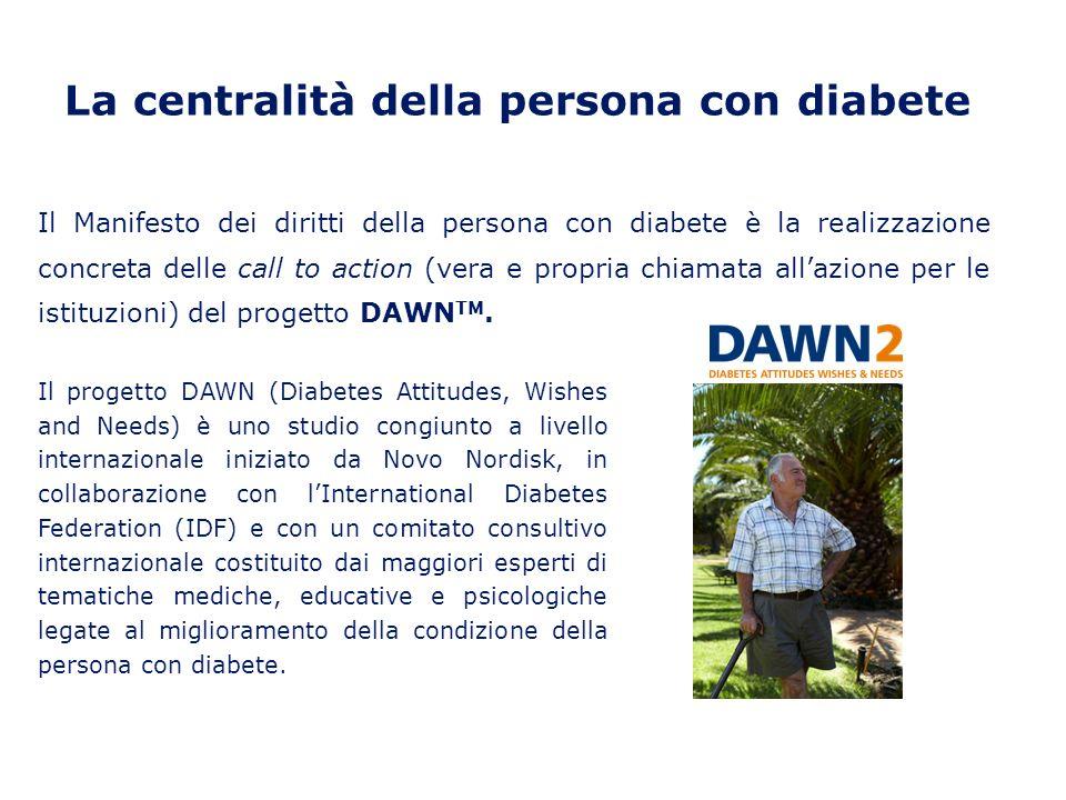 La centralità della persona con diabete Il Manifesto dei diritti della persona con diabete è la realizzazione concreta delle call to action (vera e pr