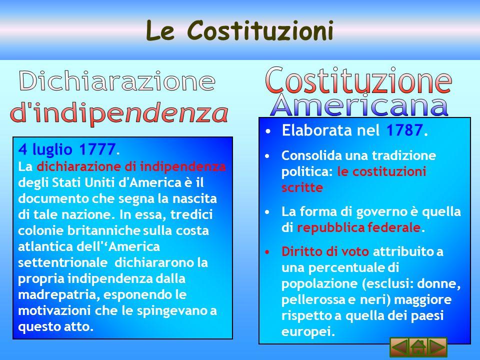 Le Costituzioni 4 luglio 1777.