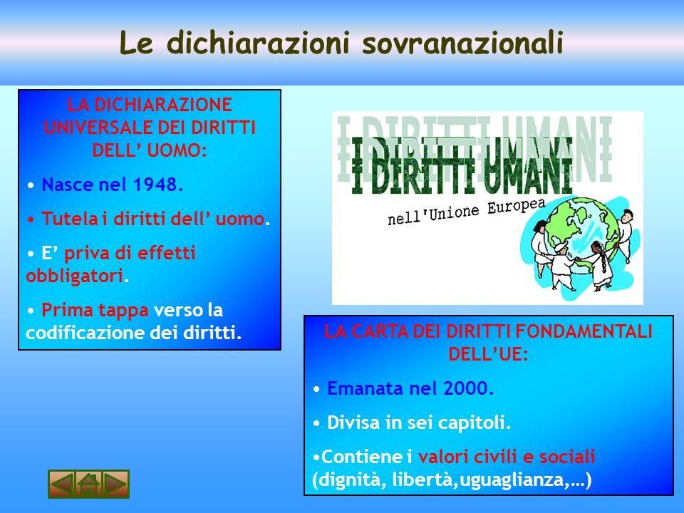 Le dichiarazioni sovranazionali LA DICHIARAZIONE UNIVERSALE DEI DIRITTI DELL UOMO: Nasce nel 1948.