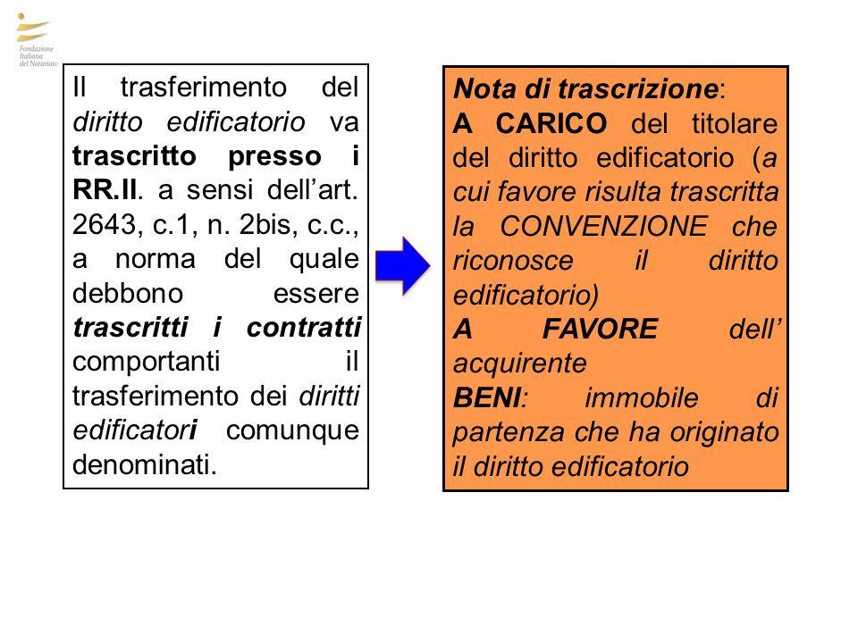 Il trasferimento del diritto edificatorio va trascritto presso i RR.II. a sensi dellart. 2643, c.1, n. 2bis, c.c., a norma del quale debbono essere tr