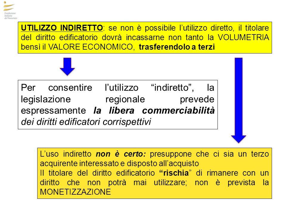 UTILIZZO INDIRETTO: se non è possibile lutilizzo diretto, il titolare del diritto edificatorio dovrà incassarne non tanto la VOLUMETRIA bensì il VALOR