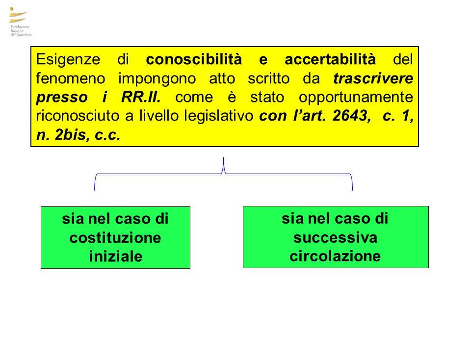 Esigenze di conoscibilità e accertabilità del fenomeno impongono atto scritto da trascrivere presso i RR.II. come è stato opportunamente riconosciuto