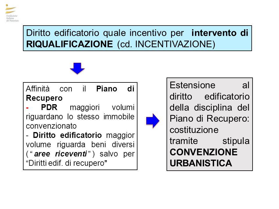 Diritto edificatorio quale incentivo per intervento di RIQUALIFICAZIONE (cd. INCENTIVAZIONE) Affinità con il Piano di Recupero - PDR maggiori volumi r
