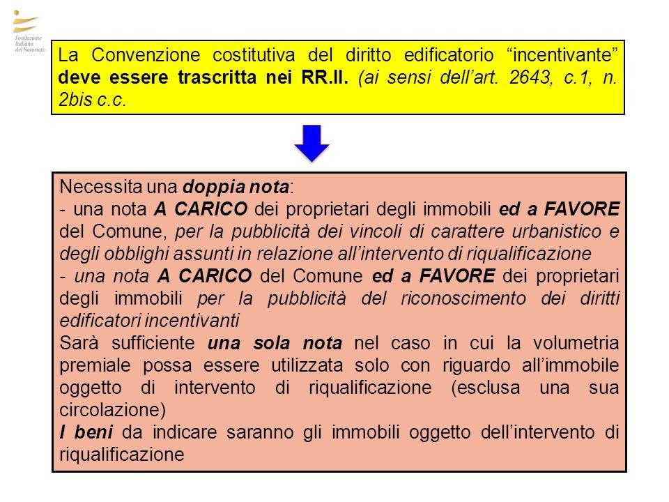 La Convenzione costitutiva del diritto edificatorio incentivante deve essere trascritta nei RR.II. (ai sensi dellart. 2643, c.1, n. 2bis c.c. Necessit