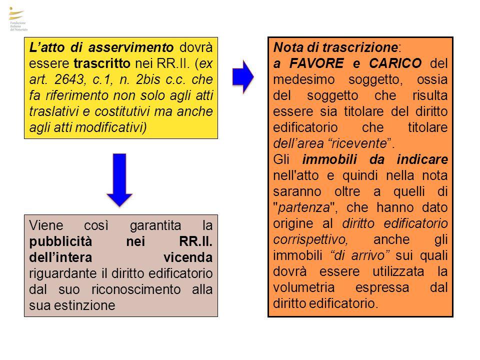 Latto di asservimento dovrà essere trascritto nei RR.II. (ex art. 2643, c.1, n. 2bis c.c. che fa riferimento non solo agli atti traslativi e costituti