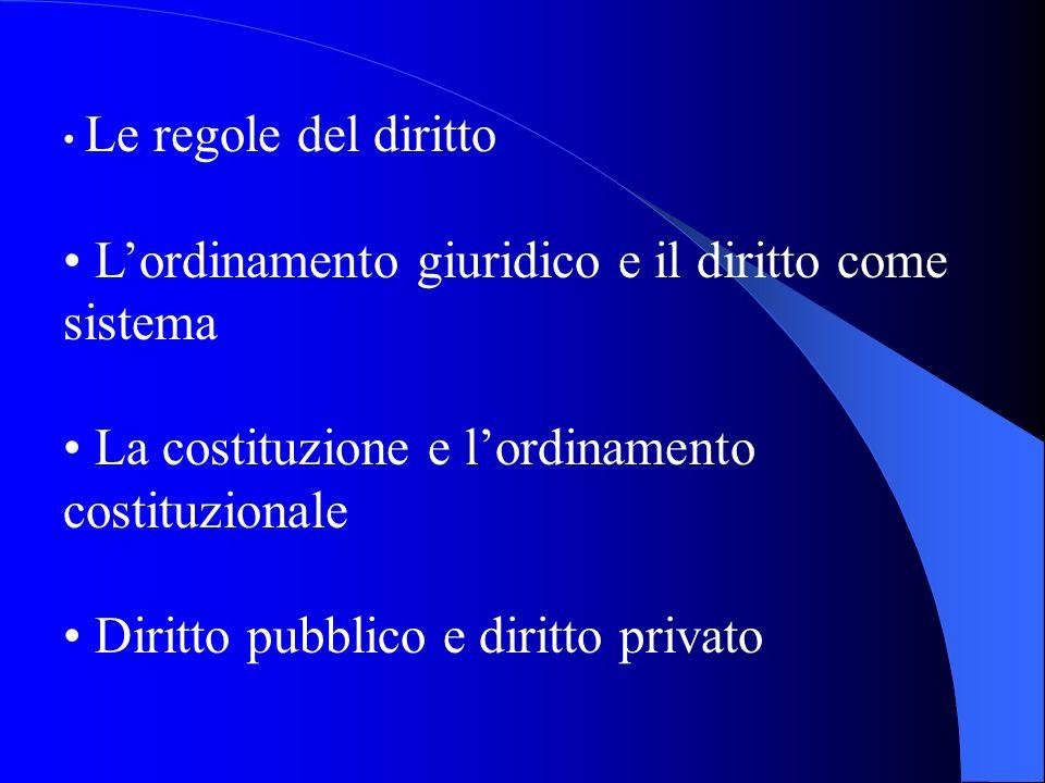 Le regole del diritto Lordinamento giuridico e il diritto come sistema La costituzione e lordinamento costituzionale Diritto pubblico e diritto privato