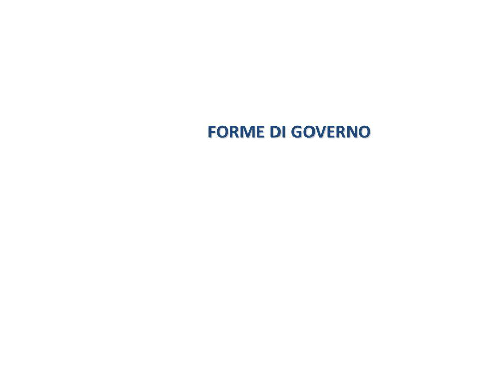 ORGANI COSTITUZIONALI DELLO STATO CORPO ELETTORALE CAMERA SENATO PARLAMENTO PARL.