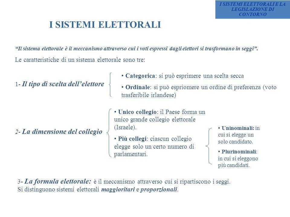 Il finanziamento pubblico in Italia: La legge 157/99, modificata nel 2002, disciplina il finanziamento pubblico dei partiti in Italia: il rimborso alle spese elettorali sostenute dai partiti per elezioni e referendum è pari ad 1 Euro, moltiplicato per il numero di cittadini iscritti nelle liste elettorali per le elezioni della Camera dei Deputati.