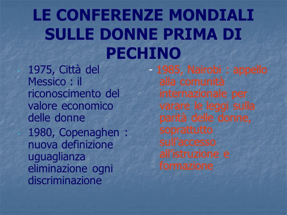 LE CONFERENZE MONDIALI SULLE DONNE PRIMA DI PECHINO - - 1975, Città del Messico : il riconoscimento del valore economico delle donne - - 1980, Copenag