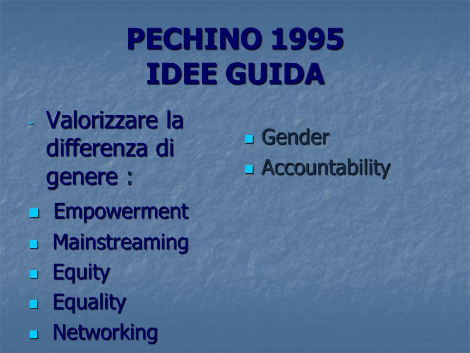 PECHINO 1995 IDEE GUIDA - Valorizzare la differenza di genere : Empowerment Empowerment Mainstreaming Mainstreaming Equity Equity Equality Equality Ne