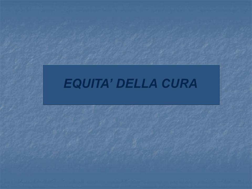 EQUITA DELLA CURA