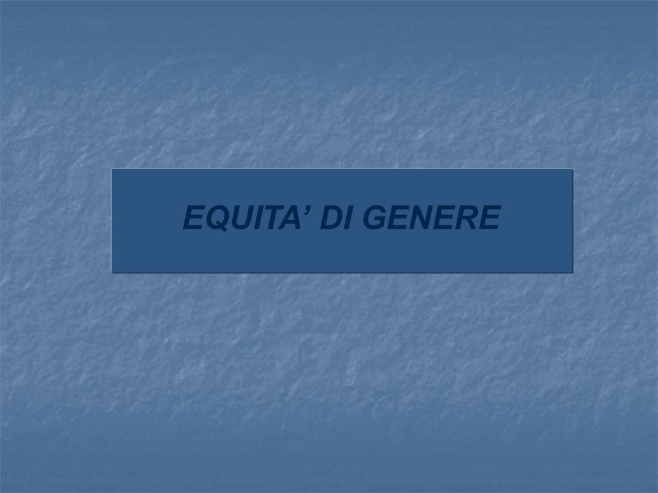 EQUITA DI GENERE