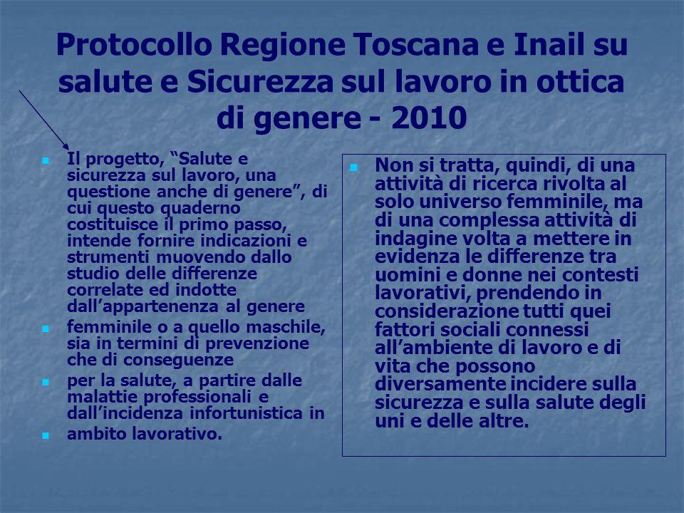 Protocollo Regione Toscana e Inail su salute e Sicurezza sul lavoro in ottica di genere - 2010 Il progetto, Salute e sicurezza sul lavoro, una questio