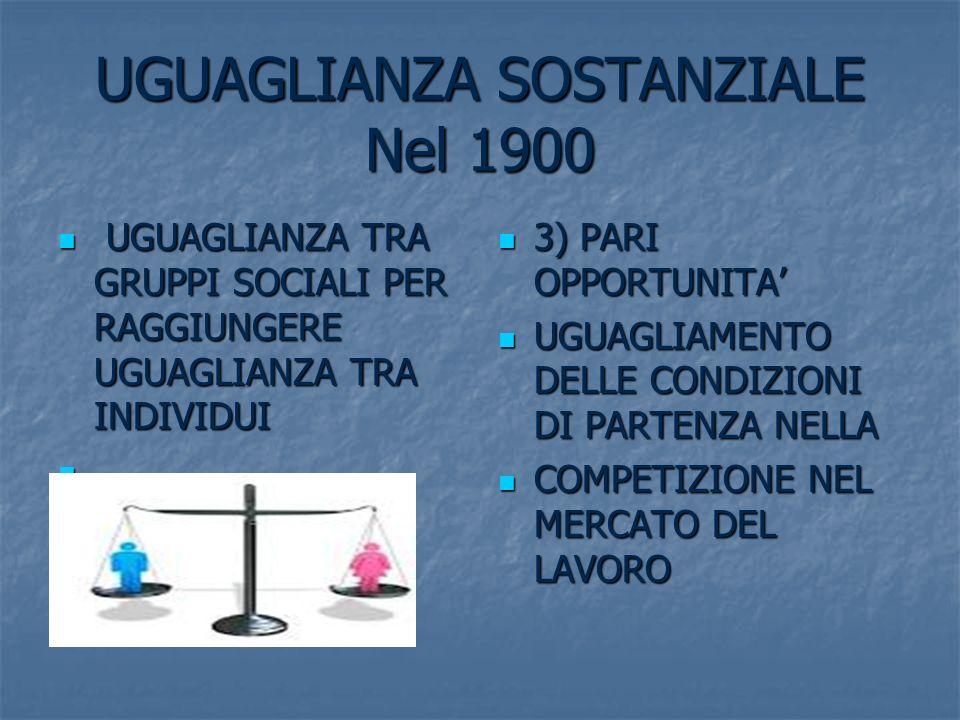UGUAGLIANZA SOSTANZIALE Nel 1900 UGUAGLIANZA TRA GRUPPI SOCIALI PER RAGGIUNGERE UGUAGLIANZA TRA INDIVIDUI UGUAGLIANZA TRA GRUPPI SOCIALI PER RAGGIUNGE