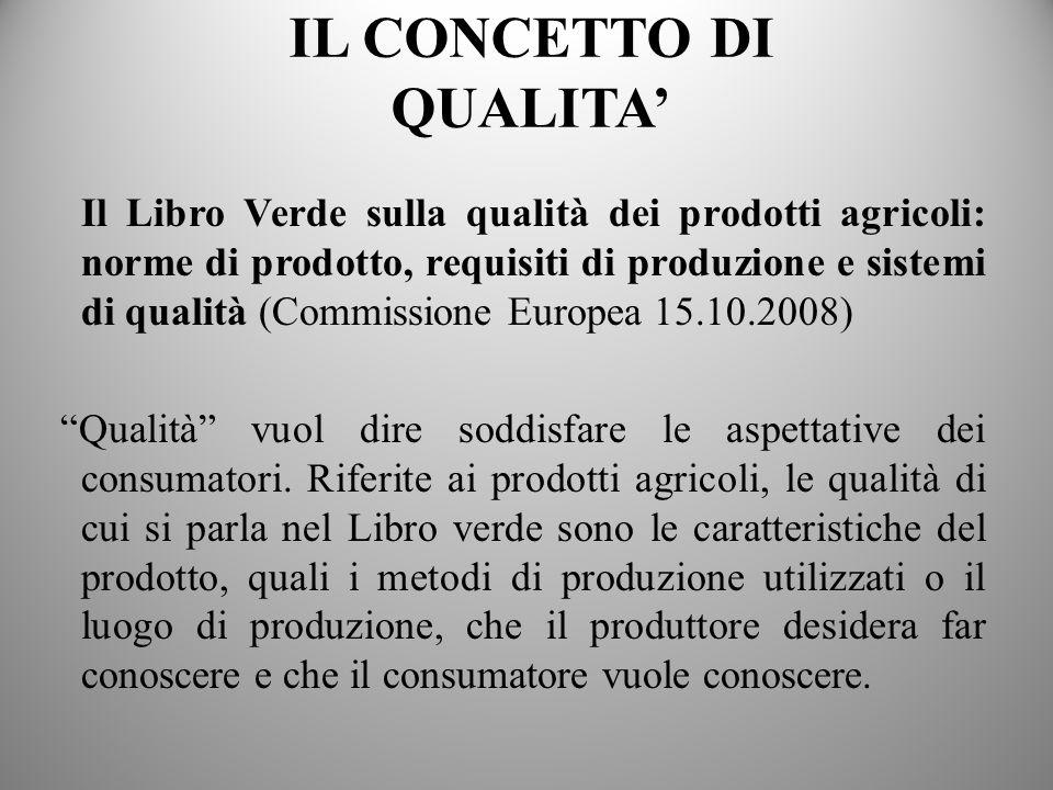 IL CONCETTO DI QUALITA Il Libro Verde sulla qualità dei prodotti agricoli: norme di prodotto, requisiti di produzione e sistemi di qualità (Commission