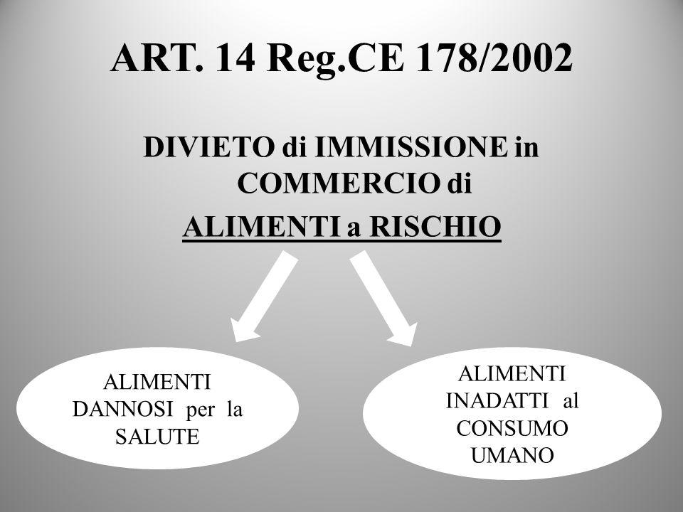 ART. 14 Reg.CE 178/2002 DIVIETO di IMMISSIONE in COMMERCIO di ALIMENTI a RISCHIO 5 ALIMENTI DANNOSI per la SALUTE ALIMENTI INADATTI al CONSUMO UMANO