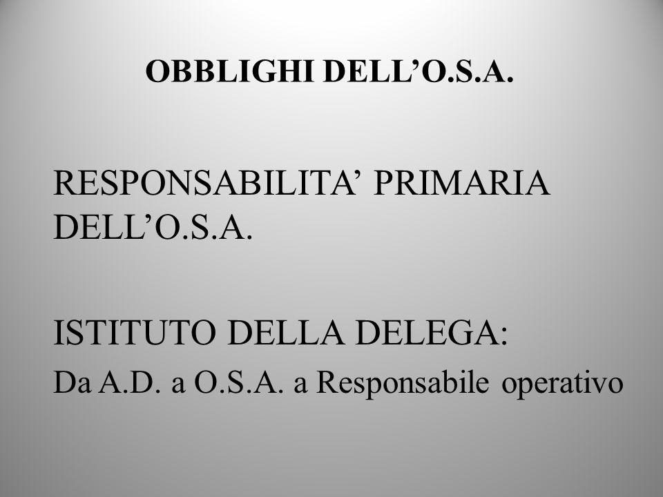 OBBLIGHI DELLO.S.A. RESPONSABILITA PRIMARIA DELLO.S.A. ISTITUTO DELLA DELEGA: Da A.D. a O.S.A. a Responsabile operativo 6
