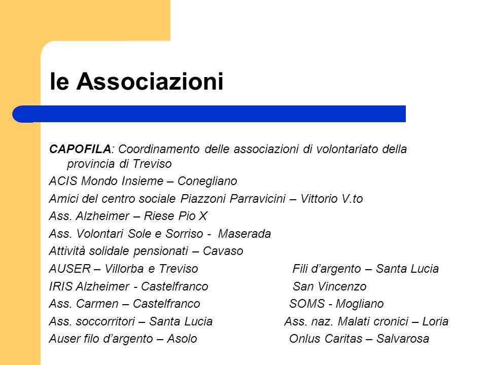 le Associazioni CAPOFILA: Coordinamento delle associazioni di volontariato della provincia di Treviso ACIS Mondo Insieme – Conegliano Amici del centro