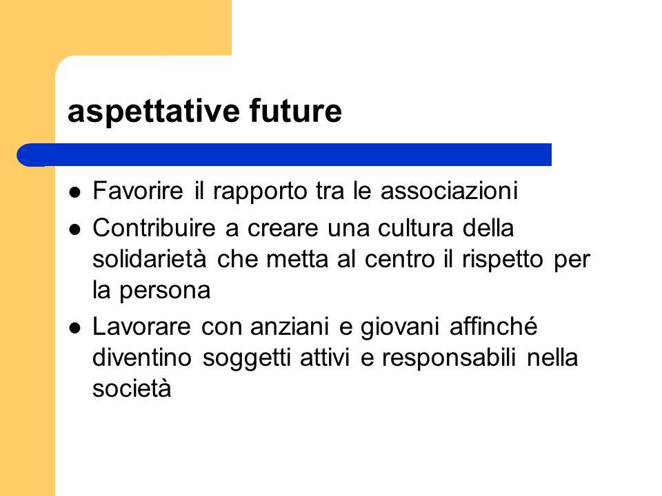 aspettative future Favorire il rapporto tra le associazioni Contribuire a creare una cultura della solidarietà che metta al centro il rispetto per la