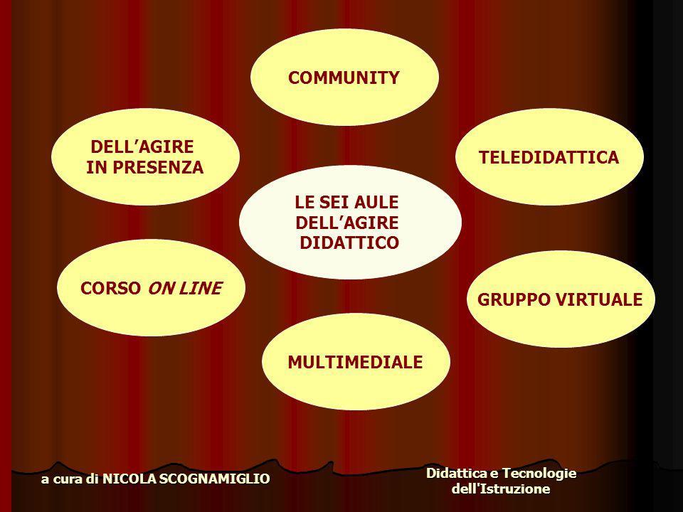 Didattica e Tecnologie dell'Istruzione a cura di NICOLA SCOGNAMIGLIO DELLAGIRE IN PRESENZA TELEDIDATTICA CORSO ON LINE GRUPPO VIRTUALE COMMUNITY MULTI