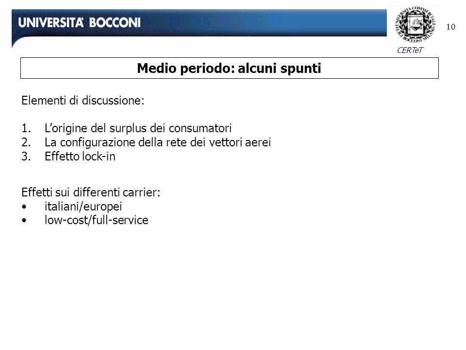 CERTeT 10 Elementi di discussione: 1.Lorigine del surplus dei consumatori 2.La configurazione della rete dei vettori aerei 3.Effetto lock-in Medio per