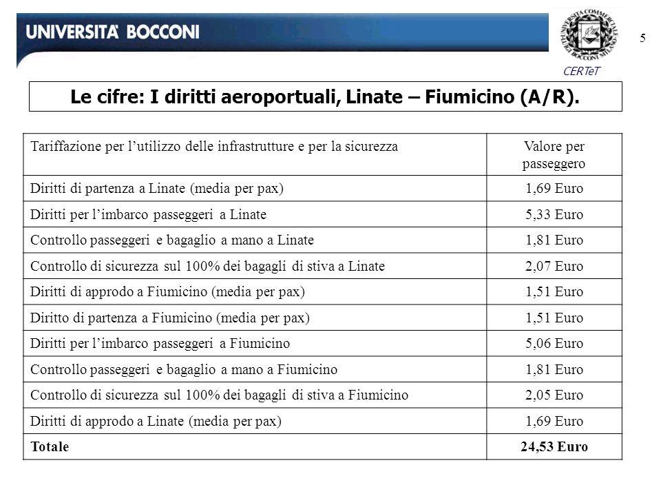CERTeT 5 Le cifre: I diritti aeroportuali, Linate – Fiumicino (A/R). Tariffazione per lutilizzo delle infrastrutture e per la sicurezzaValore per pass
