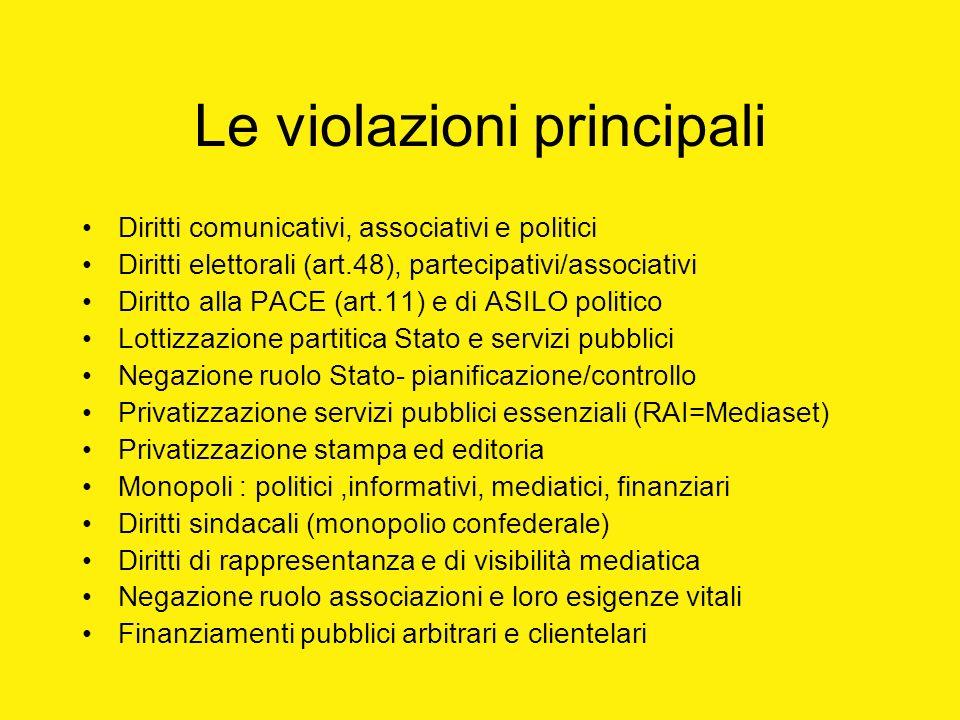 Le violazioni principali Diritti comunicativi, associativi e politici Diritti elettorali (art.48), partecipativi/associativi Diritto alla PACE (art.11
